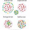 2014-3_Inklusion_Grafik